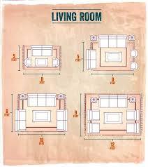 stunning ideas living room rug measurements 19 rug for living room size area rugs for living