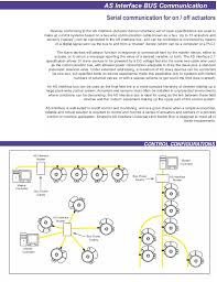 kinetrol asi communications interface as interface