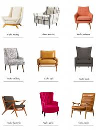 furniture style guide. Chair Styles Guide 202 Best Furniture Images On Pinterest Style