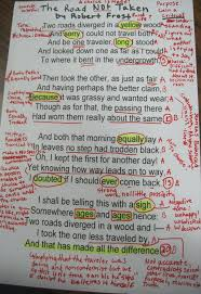 annotation in the english classroom how to use annotation wiki 007 jpg