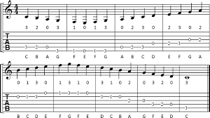 Country Guitar Scales Chart Open Position Major Scales For Guitar Cyberfret Com