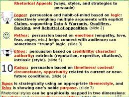rhetorical appeals logos pathos ethos kairos etc for persuasive writing