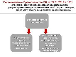 Отчет по производственной практике в овд меняемся файлами Отчет по практике в мвд банк рефератов