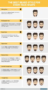 Hairstyle According To My Face The Best Beard Style For Every Face Shape Style Face Shapes And
