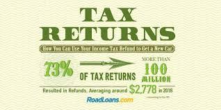 road loan com roadloans google