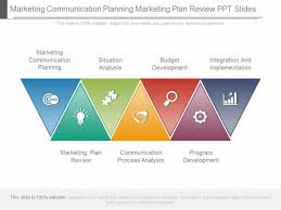 Marketing Plan Powerpoints Marketing Communication Planning Marketing Plan Review Ppt Slides