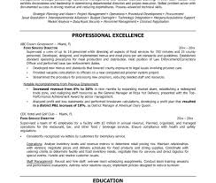 Best Solutions Of Tremendous Sample Resume For Food Service