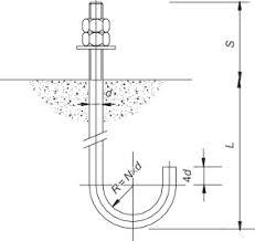 Anchor Bolt Length Chart Anchor Bolt An Overview Sciencedirect Topics
