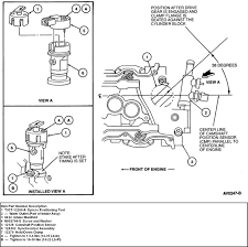 1994 dodge ram pcm wiring diagram 1994 wiring diagram collections throttle position sensor location 2005 ford mustang