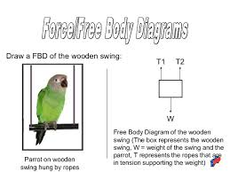 free body diagrams free simple woodworking plans at Free Wood Diagrams