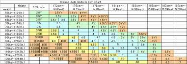Judo Suit Size Chart Fuji Gi Size Chart Luxury 24 Awesome Judo Gi Size Chart