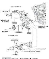 2005 lexus rx330 engine diagram wiring diagram expert lexus es 330 engine diagram wiring diagram home 2005 lexus rx330 engine diagram