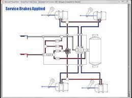 haldex full function abs valve ffabs haldex full function abs valve ffabs