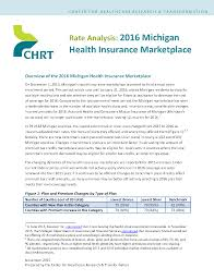 rate ysis 2016 michigan health insurance marketplace center for healthcare research transformation