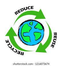 Garbage Reduce Reuse Recycle Solid Waste Stock Vector (Royalty Free)  1216073674