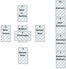 celtic cross tarot card layout
