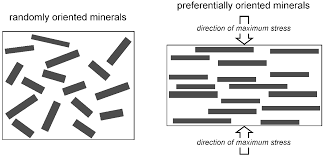 Metamorphic Rock Classification Chart Reading Characteristics Of Metamorphic Rocks Geology