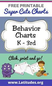 Angry Birds Behavior Chart Kindergarten Behavior Chart Printable Www