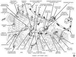 2008 dodge caliber engine diagram diagram chart gallery rh diagramchartwiki 07 dodge caliber engine diagram 2007 dodge caliber 2 0 engine diagram