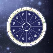 Synastry Aspects Free Astrology Interpretations Chart