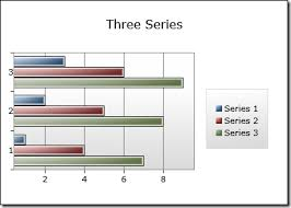 Custom Bar Charts With The Silverlight Toolkit Pete