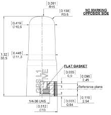 83 gmc truck fuse box wiring wiring diagram instructions fuse types at Fuse Box Dimensions