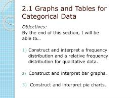 Tables And Charts For Categorical Data Ppt Co_02 Jpg Powerpoint Presentation Free Download Id