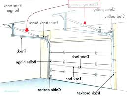 replace garage door torsion spring install garage door spring changing garage door springs photo of install