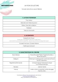 Methodologie La Fiche De Lecture