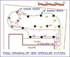 toro sprinkler controller wiring diagram wirdig hunter irrigation wiring diagram wiring diagram schematic online