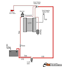 ls1 ignition coil wiring diagram solidfonts ls1 ignition coil wiring diagram nodasystech com 1999 2002 ls1 ecm diagrams