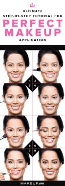 the ultimate step by step tutorial for perfect makeup application