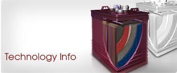 trojan battery company technology info