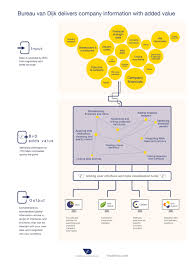 orbis detailed global private company information bvd diagram jpeg