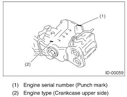 Subaru Engine Identification