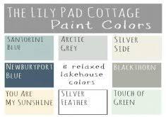 cottage paint colorsAmazing Cottage Interior Paint Color Schemes French Country Color