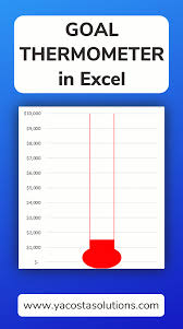 How To Make A Thermometer Goal Chart See How To Make A Goal Thermometer In Excel In Just A Few