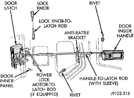 2002 dodge ram 1500 trailer wiring diagram images dodge dakota door lock diagram on 2003 dodge ram 1500 rear door wiring