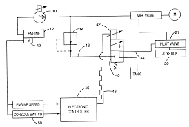 us06305419 20011023 d00000 patent us6305419 variable pilot pressure control for pilot sauer danfoss joystick wiring diagram