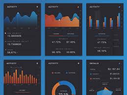Chart Kit