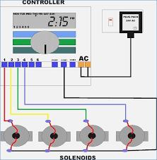 sprinkler system wiring diagram with regard to magnificent orbit hunter sprinkler system wiring diagram sprinkler system wiring diagram with regard to magnificent orbit sprinkler wiring diagram photos electrical on tricksabout net graphics