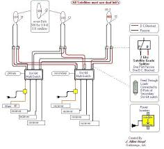 directv whole home dvr service wiring diagram images wiring diagrams this is some of duallydude s wiring diagrams