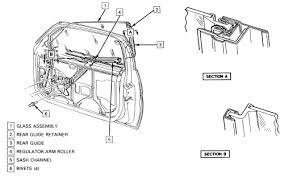 chevy lumina fuse box wiring diagrams
