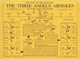 Angel Chart The Original Publications The Three Angels In Type And