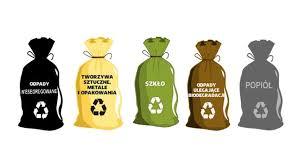 Znalezione obrazy dla zapytania odpady