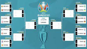 كأس أمم أوروبا : برنامج مباريات الثمن النهائي
