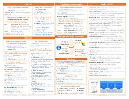 java data structures cheat sheet r cheat sheets ugo_r_doc