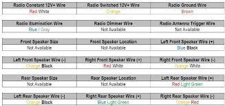 2000 jetta battery wiring schematics wiring diagram simonand 2004 vw beetle wiring diagram at 2000 Jetta Wiring Diagram