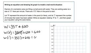 write an equation and draw the graph to model real world situation module 5