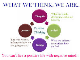Positive Mind Quotes Inspiration BELIEVE MY SELF We R Born To Win